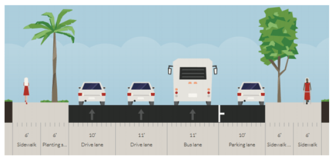 "1st Avenue N as planned north of Thomas Street, with two travel lanes, a bus lane and a ""flex"" lane. No room for bike lanes. (City of Seattle)"