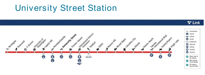 The future graphic for Central Link as the Northgate Link light rail extension comes online in 2021. (Sound Transit)