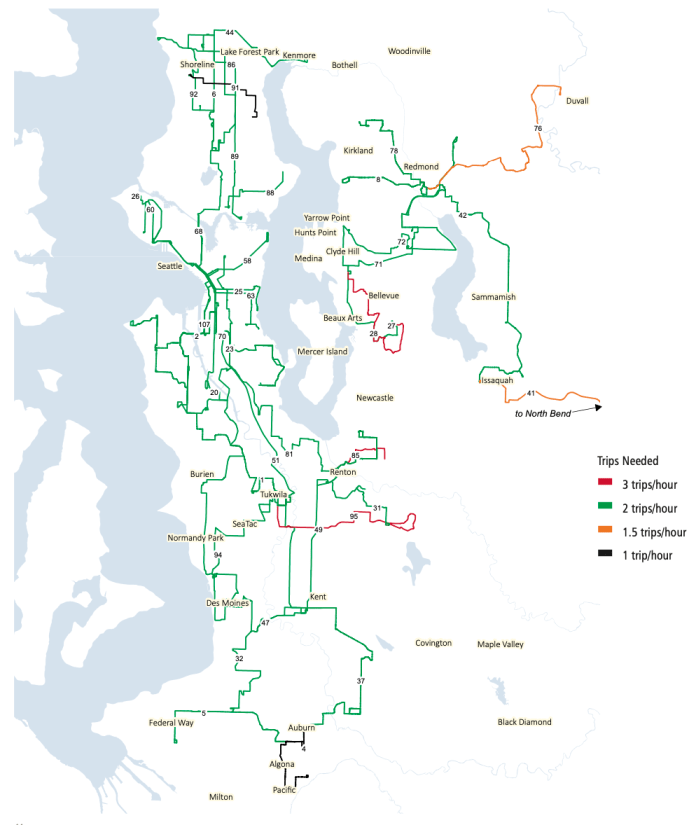 Corridors that need more peak-hour service (5am to 7am and 3pm to 7pm) for ridership growth. (King County)