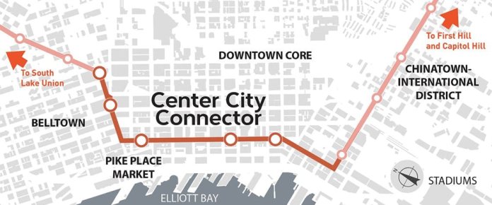 The Center City Connector will bridge the gap through our urban core and will pay itself off in eight years and carry more daily riders than Metro's highest bus for ridership once it's completed. (City of Seattle)