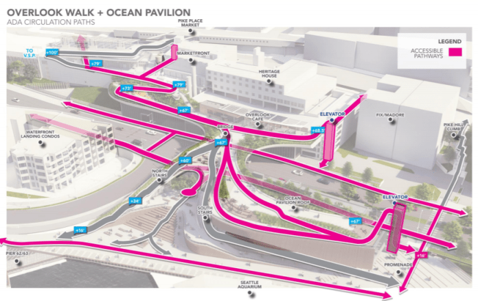 Circulation plan with ADA considerations. The 16 foot access points on each side of the forking Overlook Walkcould be an issue. (City of Seattle)
