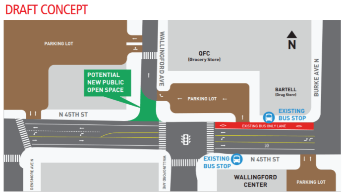 Reconfiguring the Wallingford Avenue intersection would simplify turn movements and provide a new public open space in a spot with high foot traffic where pedestrians could freely cross Wallingford. (SDOT)