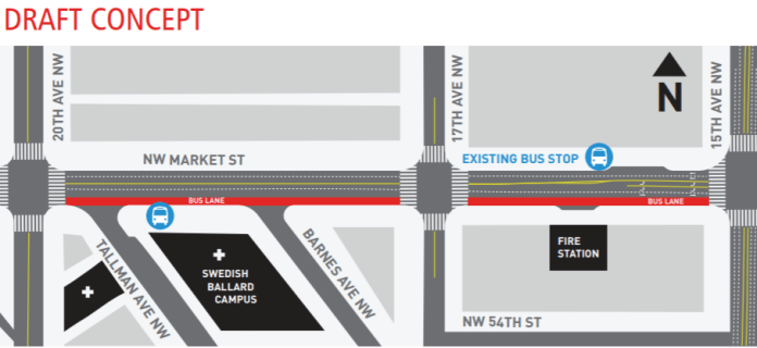 Draft Concept for busy intersection with 15th Avenue NW. (SDOT)