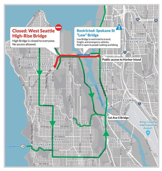West Seattle traffic flow during the high-bridge closure.  The low bridge is transit, freight, and emergency vehicles only. (SDOT)