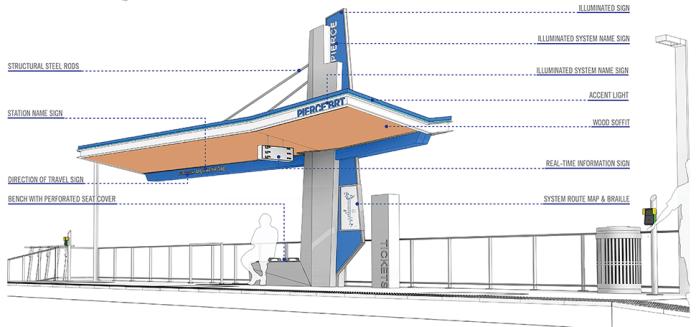 Schematic of the suspension station design. (Pierce Transit)