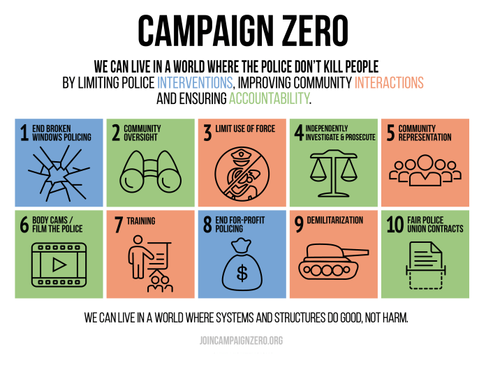 10 police reform recommendations from Campaign Zero. (Graphic by Campaign Zero)