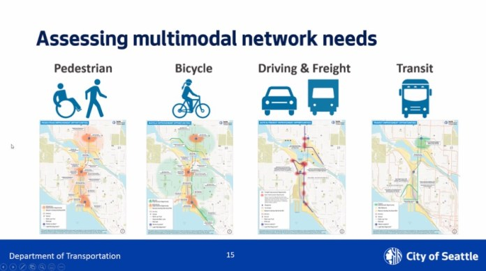 Assessing multimodal network needs includes a heat maps for issues for pedestrian access, bicycling, driving and freight, and transit. (SDOT)