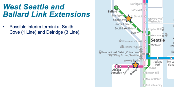 How the Ballard and West Seattle Link extensions could be phased. (Sound Transit)