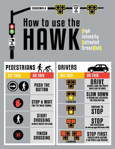 Consolidated driver-pedestrian HAWK Instructions. (Credit: City of Phoenix)