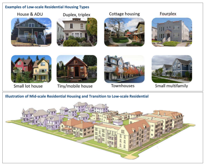 The Home in Tacoma project would allow a wider set of housing types in residential zones. (City of Tacoma)