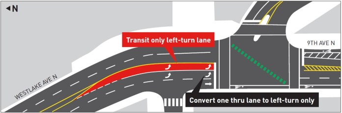 Improvement considered for the Westlake Ave N and Valley St/Roy St intersection. (City of Seattle)