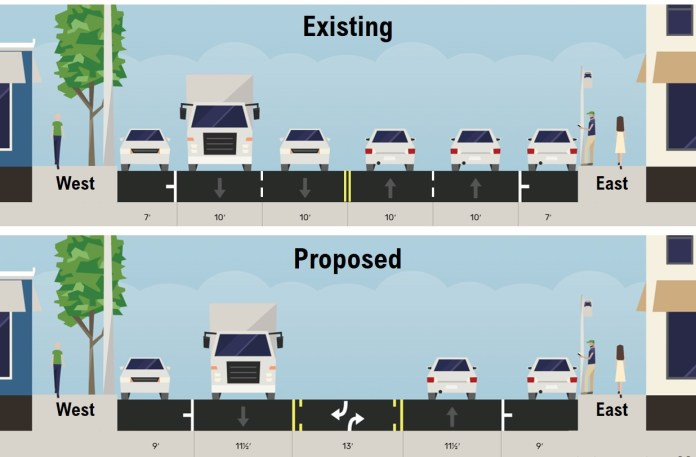 Conceptual rechannnelization and existing street layout of Leary Way NW between 15th Ave NW and 20th Ave NW. (City of Seattle)