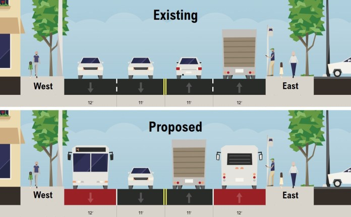 Conceptual rechannelization and existing street layout of Westlake Ave N. (City of Seattle)