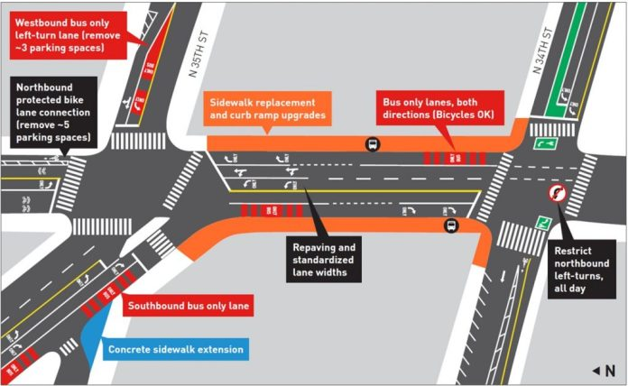 Conceptual improvements and rechannelization for Fremont Ave N and nearby streets. (City of Seattle)