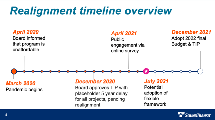 An overview timeline of the realignment process. (Sound Transit)