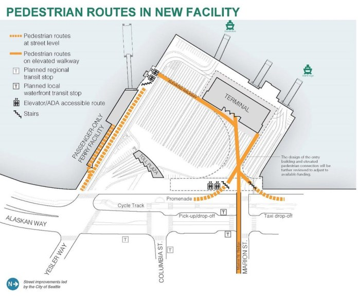 Map of pedestrian routes in new ferry terminal