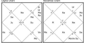 Sasa Yoga in Barack Obama Horoscope.