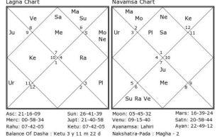 sasa yoga in margaret thatcher horoscope