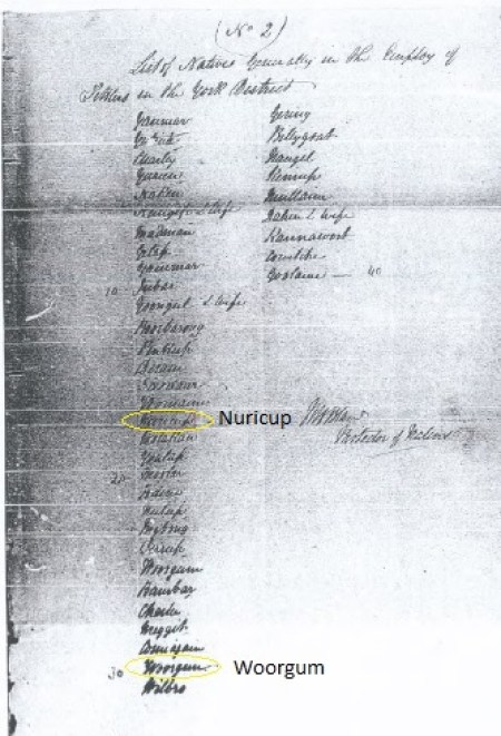 List of employed natives at York 1842 - R H Bland