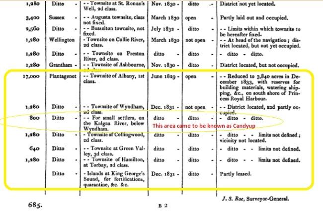 Albany public lots Dec 1831 - Stirling