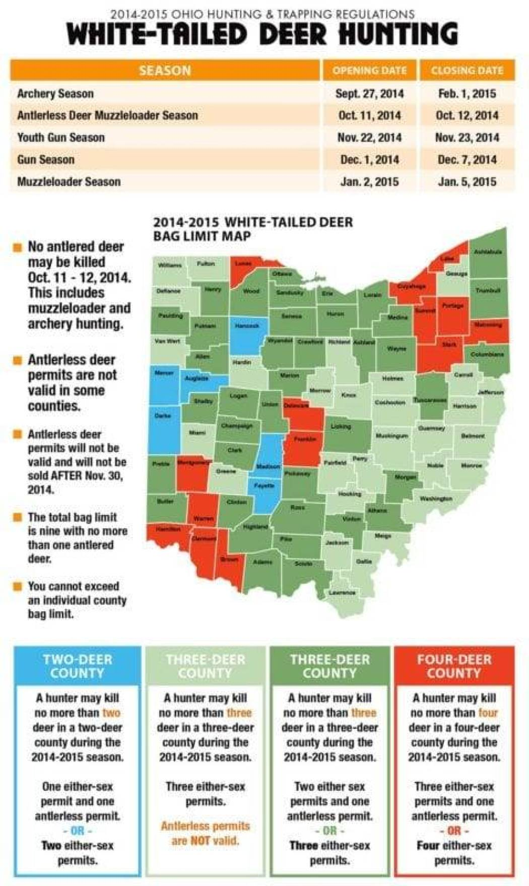 2014-2015 Ohio White-Tailed Deer Bag Limit Map WEB