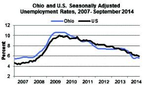 Unemployment 10142 copy