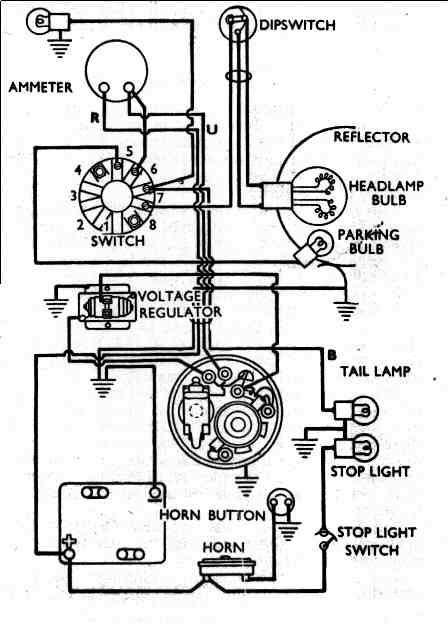 lucas motorcycle alternator wiring diagram wiring diagram lucas motorcycle alternator wiring diagram diagrams and
