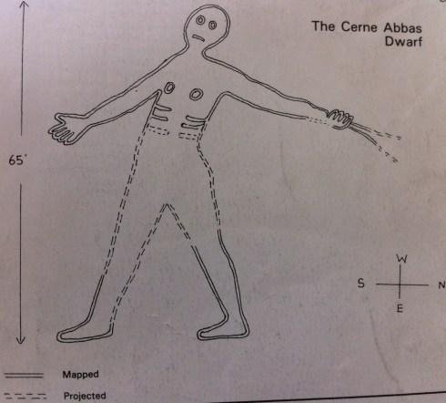 Cerne-Abbas-Dwarf