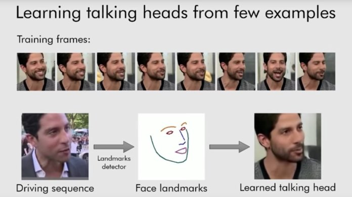 Researchers have come up with a method for creating realistic-looking -- but fake -- videos of anyone by using just a single image of them with a trained artificial intelligence system.