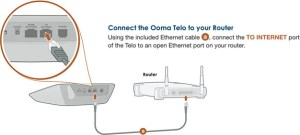 Ooma Telo Activation & Setup [Full Installation Guide