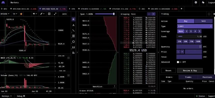 sollten sie beim handel mit kryptowährung einen vpn verwenden warum vor dem 2. april in bitcoin investieren?