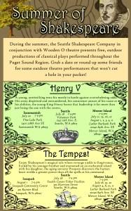 ShakespeareInfographic