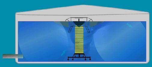 water treatment reservoir