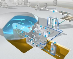 WATER-TREATMENT-RESERVOIRS