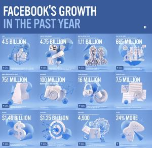 FBGrowthGraphic_V2