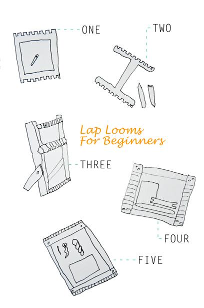 Beginner Lap Looms   The Weaving Loom