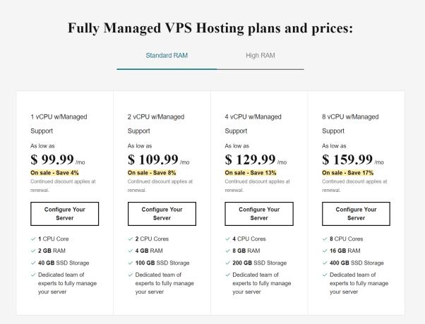 GoDaddy Managed hosting