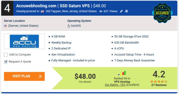 Accuwebhosting.com ( SSD Saturn VPS ) $48.00