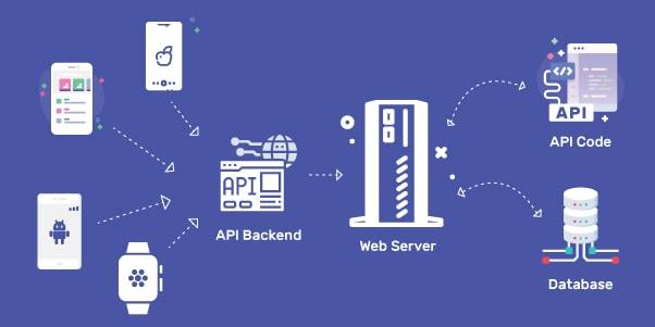 How VPS is the best choice for your mobile Apps?