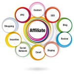 affiliate_marketing_mallorca_london_marketing2
