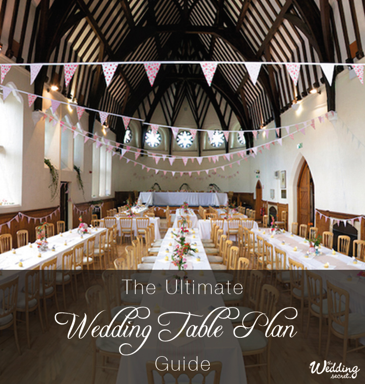 Wedding Table Plan How To Manage Your Wedding Seating
