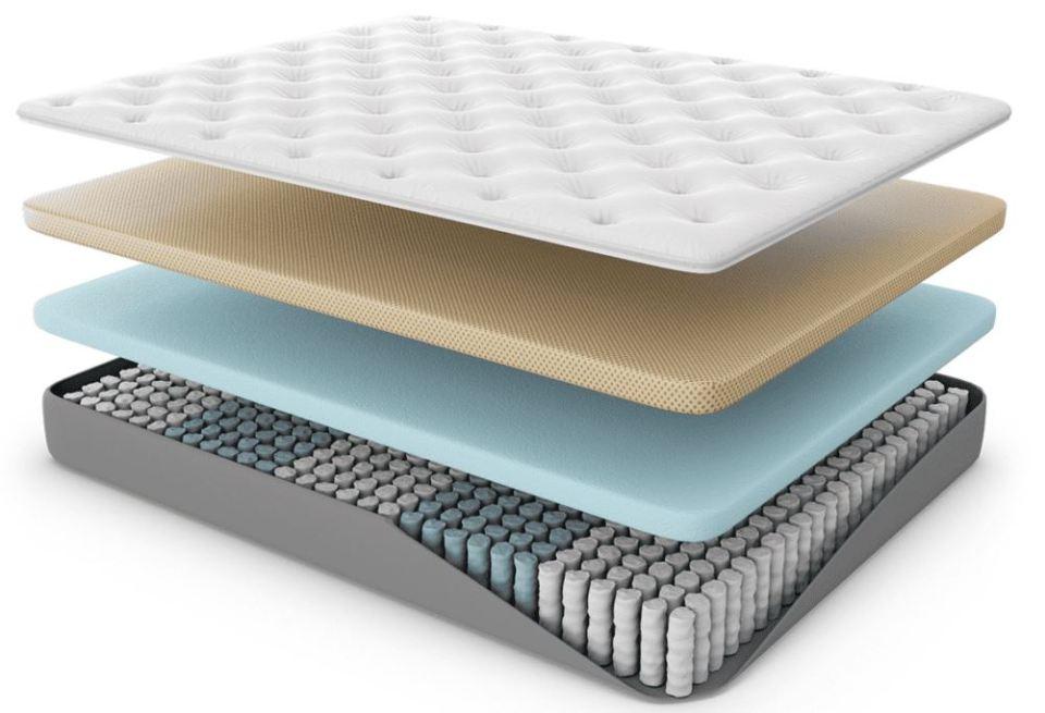 hybrid mattresses singapore