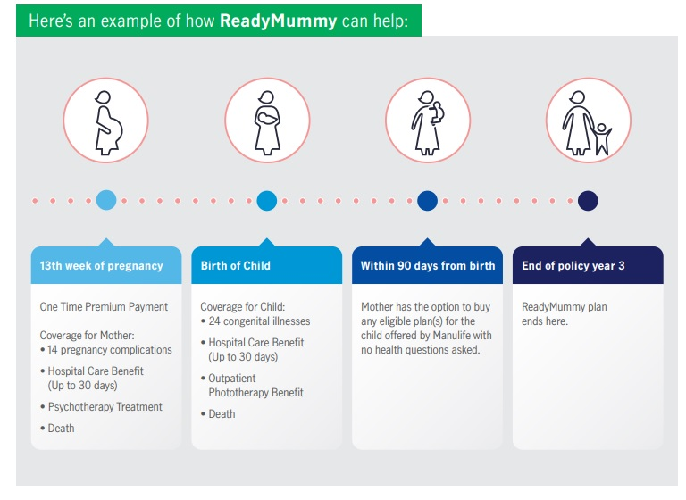 maternity insurance - ReadyMummy