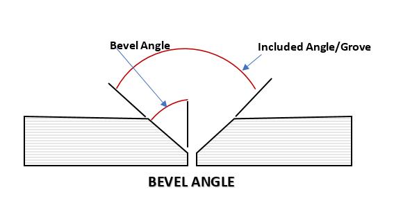 BEVEL ANGLE
