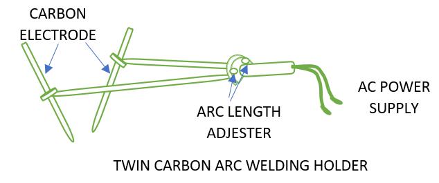 twin carbon arc welding process