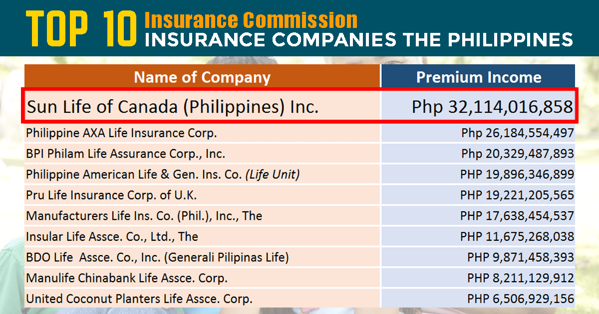 List Of Car Insurance Companies In The Philippines