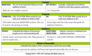 popular expository essay ghostwriter site gb