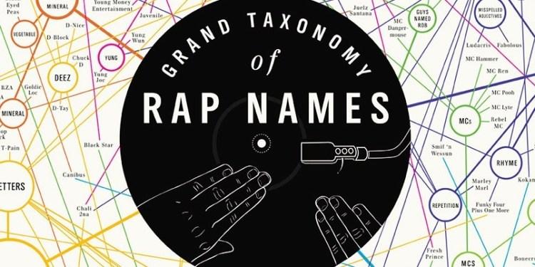 rap_names