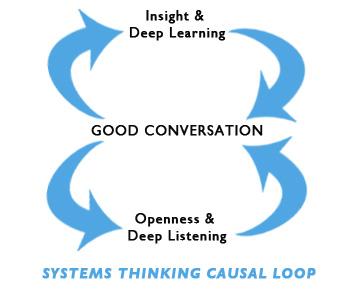 Causal_loop_2