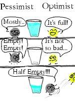 Optimist and Pessimist Conflicting